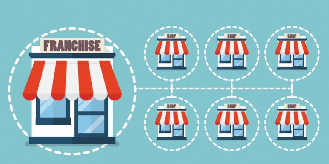 Франшиза как метод развития бизнеса